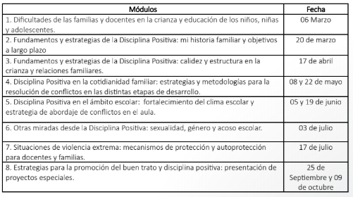 programa de estudio disciplina positiva